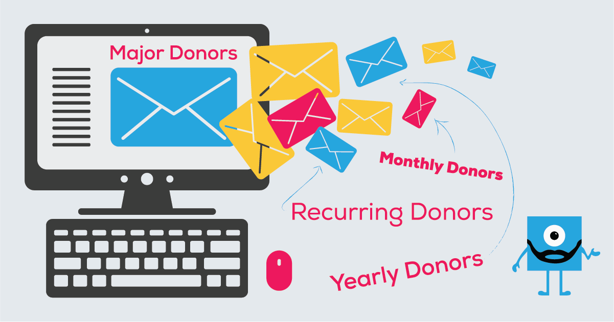 targeted email for fundraising campaigns and more CiviCRM Tools