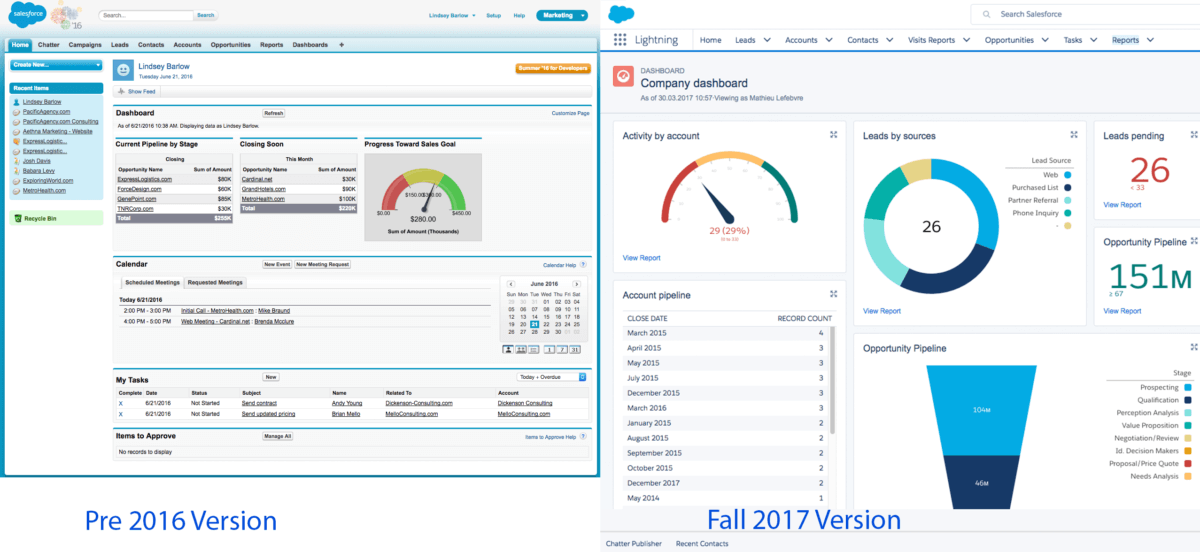 Salesforce Before and After Screenshots